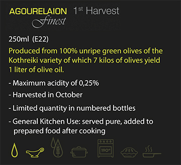 agourelaion1harvest text